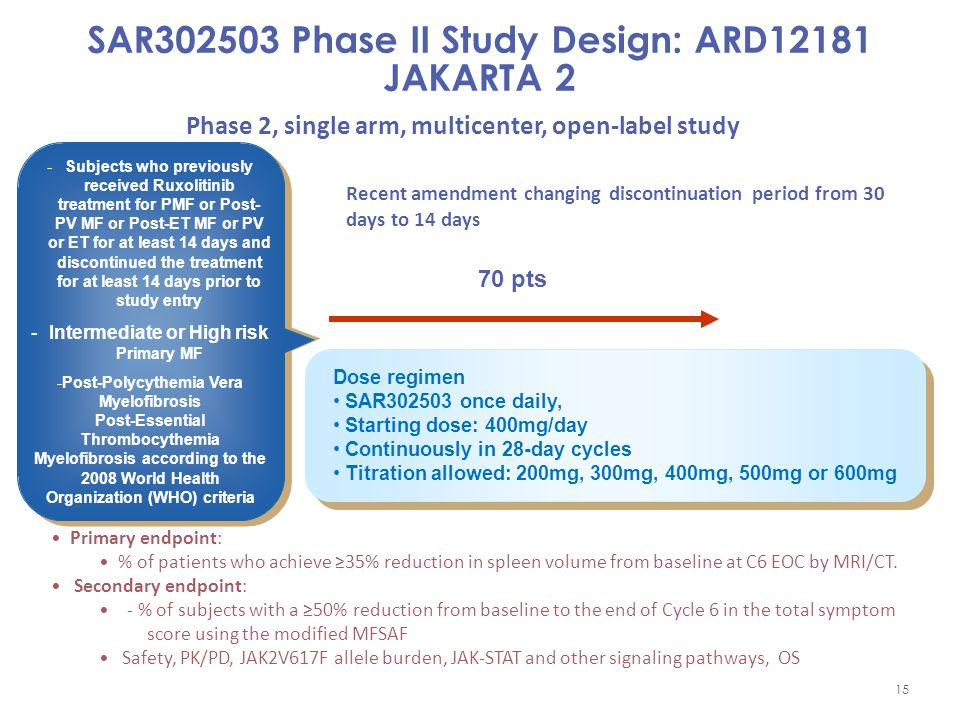SAR302503 Phase II Study Design: ARD12181 JAKARTA 2 15 Phase 2, single arm, multicenter, open-label study Dose regimen SAR302503 once daily, Starting dose: 400mg/day Continuously in 28-day cycles Titration allowed: 200mg, 300mg, 400mg, 500mg or 600mg Dose regimen SAR302503 once daily, Starting dose: 400mg/day Continuously in 28-day cycles Titration allowed: 200mg, 300mg, 400mg, 500mg or 600mg -Subjects who previously received Ruxolitinib treatment for PMF or Post- PV MF or Post-ET MF or PV or ET for at least 14 days and discontinued the treatment for at least 14 days prior to study entry -Intermediate or High risk Primary MF -Post-Polycythemia Vera Myelofibrosis Post-Essential Thrombocythemia Myelofibrosis according to the 2008 World Health Organization (WHO) criteria -Subjects who previously received Ruxolitinib treatment for PMF or Post- PV MF or Post-ET MF or PV or ET for at least 14 days and discontinued the treatment for at least 14 days prior to study entry -Intermediate or High risk Primary MF -Post-Polycythemia Vera Myelofibrosis Post-Essential Thrombocythemia Myelofibrosis according to the 2008 World Health Organization (WHO) criteria 70 pts Primary endpoint: % of patients who achieve ≥35% reduction in spleen volume from baseline at C6 EOC by MRI/CT.