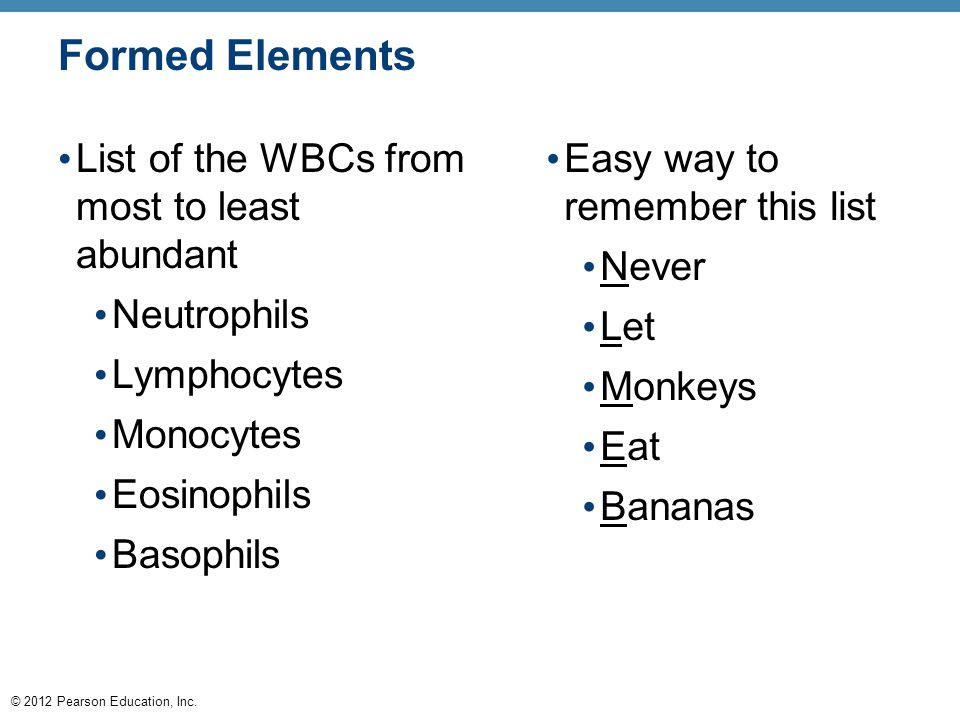 © 2012 Pearson Education, Inc. Easy way to remember this list Never Let Monkeys Eat Bananas Formed Elements List of the WBCs from most to least abunda