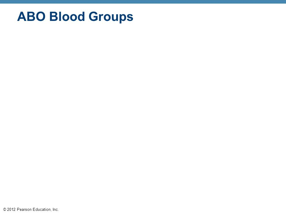 © 2012 Pearson Education, Inc. ABO Blood Groups