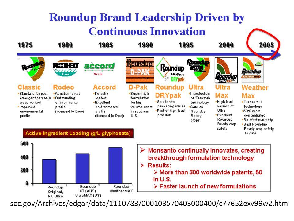 sec.gov/Archives/edgar/data/1110783/000103570403000400/c77652exv99w2.htm