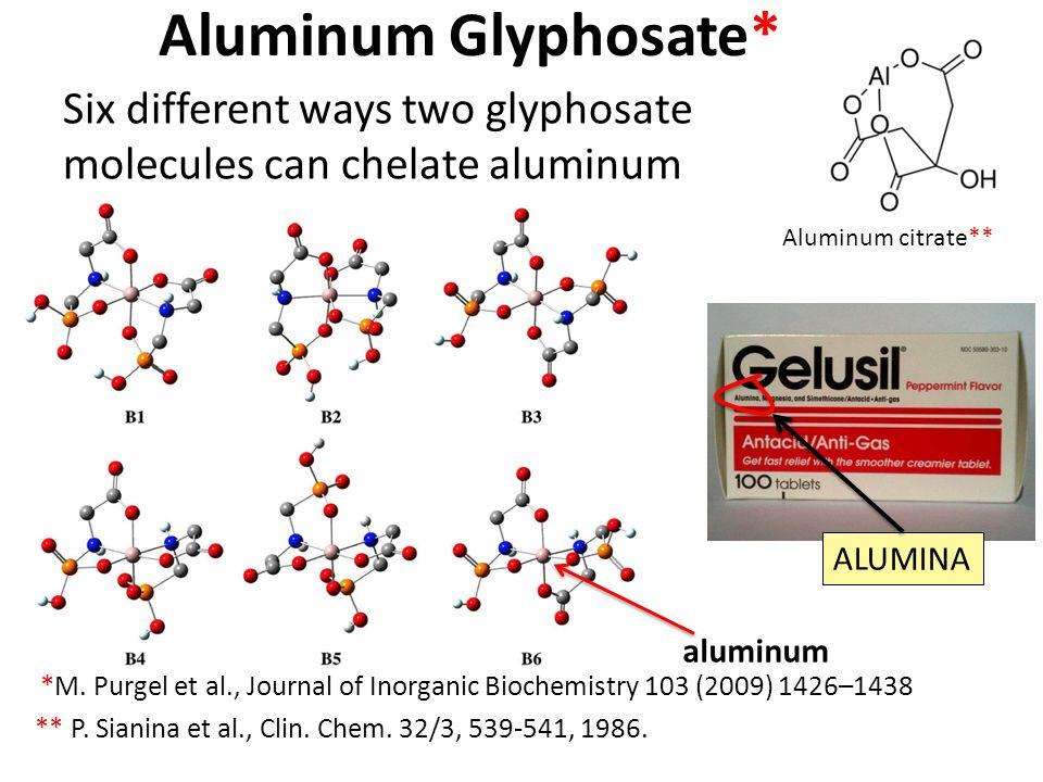Aluminum Glyphosate* *M. Purgel et al., Journal of Inorganic Biochemistry 103 (2009) 1426–1438 Six different ways two glyphosate molecules can chelate