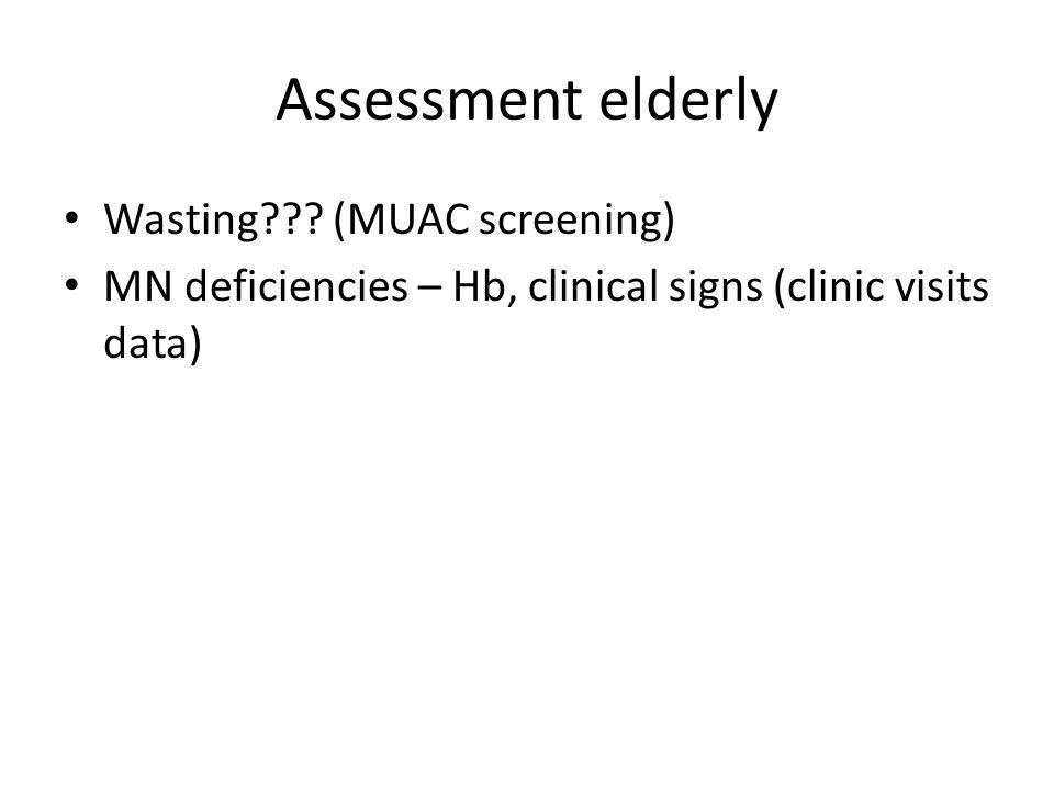 Assessment elderly Wasting .