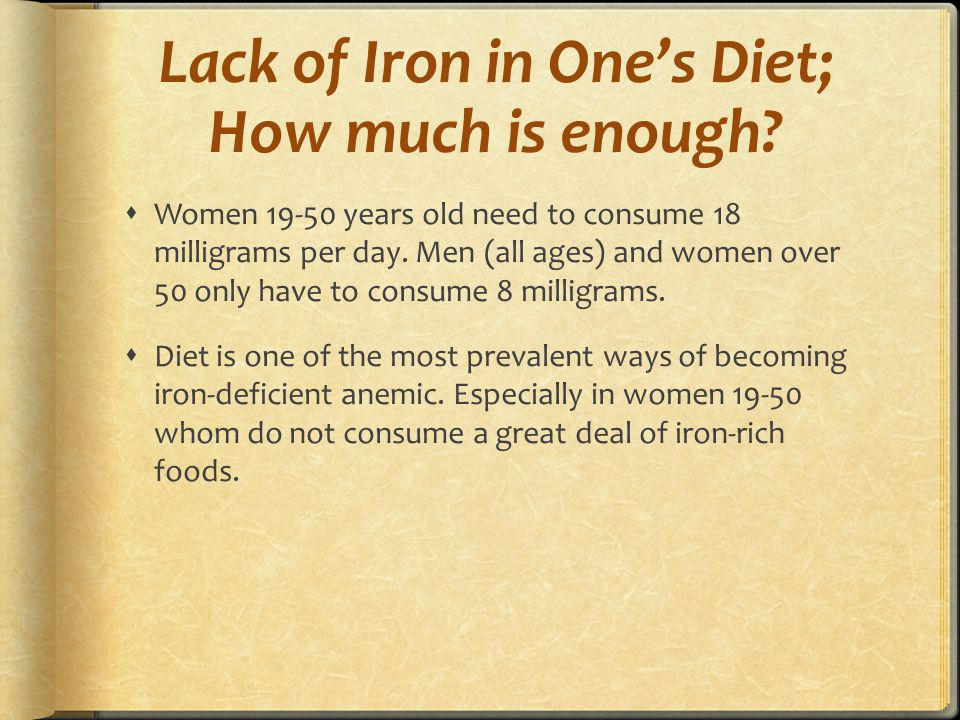 Lack of Iron in One's Diet; How much is enough?  Women 19-50 years old need to consume 18 milligrams per day. Men (all ages) and women over 50 only h