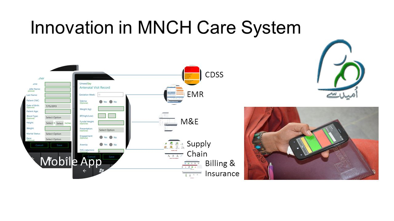 Innovation in MNCH Care System Mobile App CDSS EMR M&E Supply Chain Billing & Insurance
