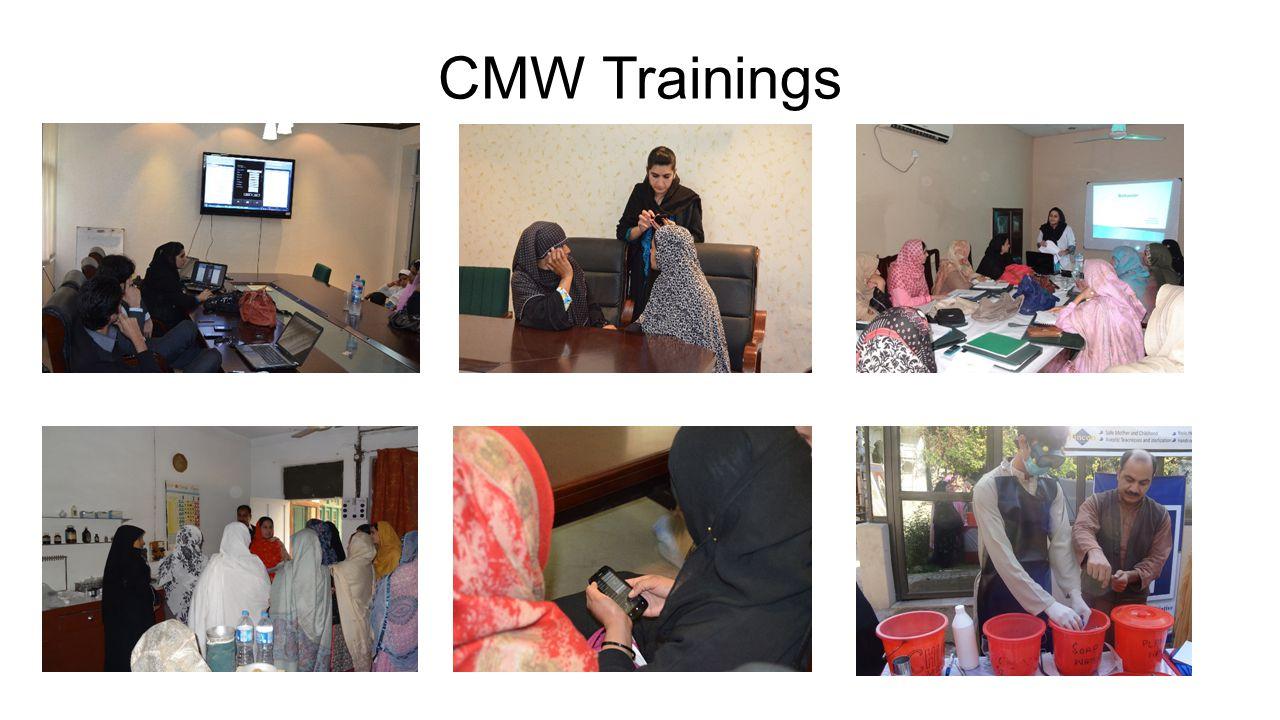 CMW Trainings