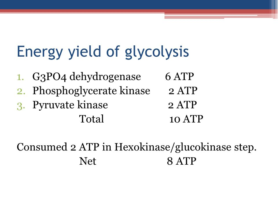 Energy yield of glycolysis 1.G3PO4 dehydrogenase 6 ATP 2.Phosphoglycerate kinase 2 ATP 3.Pyruvate kinase 2 ATP Total 10 ATP Consumed 2 ATP in Hexokinase/glucokinase step.