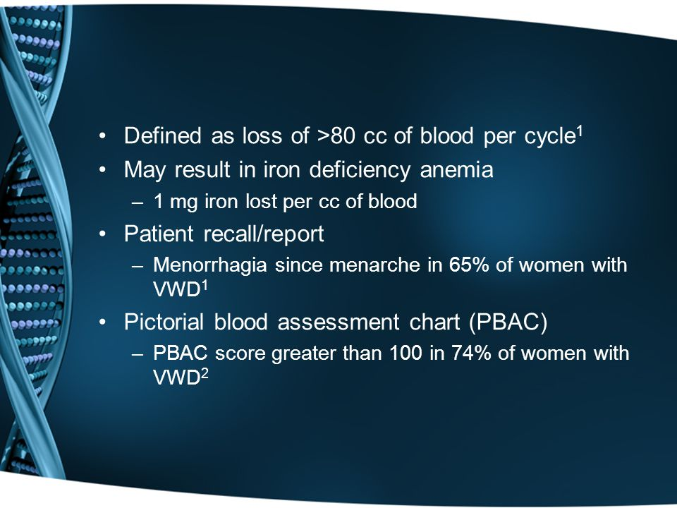 Defined as loss of >80 cc of blood per cycle 1 May result in iron deficiency anemia –1 mg iron lost per cc of blood Patient recall/report –Menorrhagia since menarche in 65% of women with VWD 1 Pictorial blood assessment chart (PBAC) –PBAC score greater than 100 in 74% of women with VWD 2