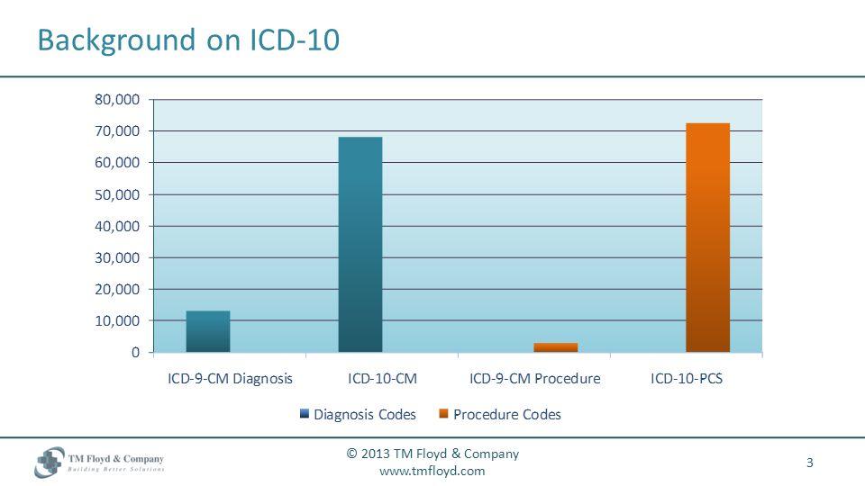 Background on ICD-10 3 © 2013 TM Floyd & Company www.tmfloyd.com