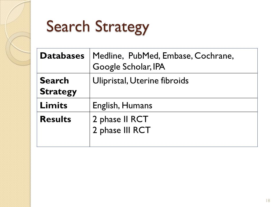 Search Strategy DatabasesMedline, PubMed, Embase, Cochrane, Google Scholar, IPA Search Strategy Ulipristal, Uterine fibroids LimitsEnglish, Humans Results2 phase II RCT 2 phase III RCT 18
