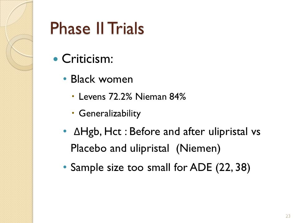 Phase II Trials Criticism: Black women  Levens 72.2% Nieman 84%  Generalizability ∆ Hgb, Hct : Before and after ulipristal vs Placebo and ulipristal (Niemen) Sample size too small for ADE (22, 38) 23