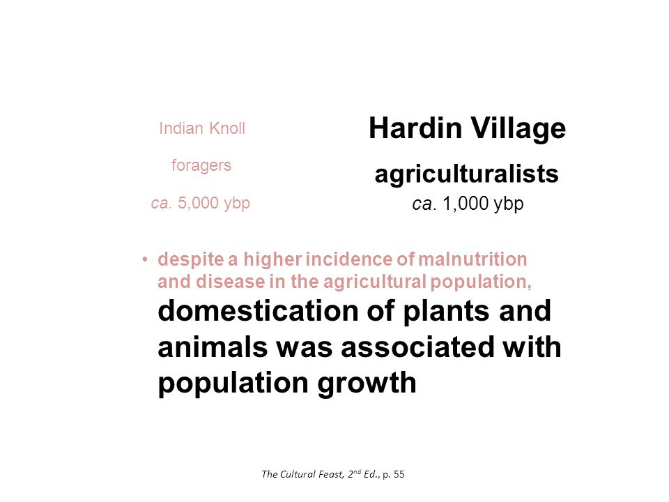 Hardin Village despite a higher incidence of malnutrition and disease in the agricultural population, domestication of plants and animals was associated with population growth agriculturalists ca.