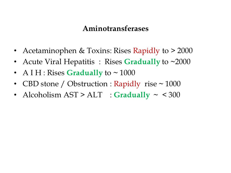 Aminotransferases Acetaminophen & Toxins: Rises Rapidly to > 2000 Acute Viral Hepatitis : Rises Gradually to ~ 2000 A I H : Rises Gradually to ~ 1000