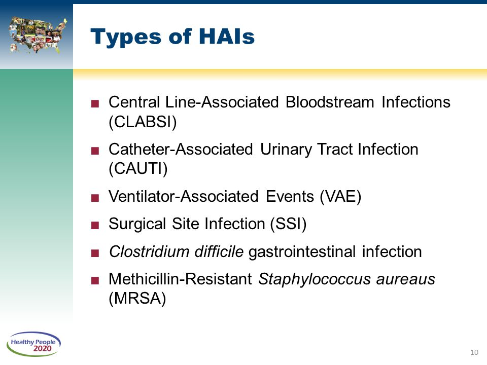 Types of HAIs ■Central Line-Associated Bloodstream Infections (CLABSI) ■Catheter-Associated Urinary Tract Infection (CAUTI) ■Ventilator-Associated Eve