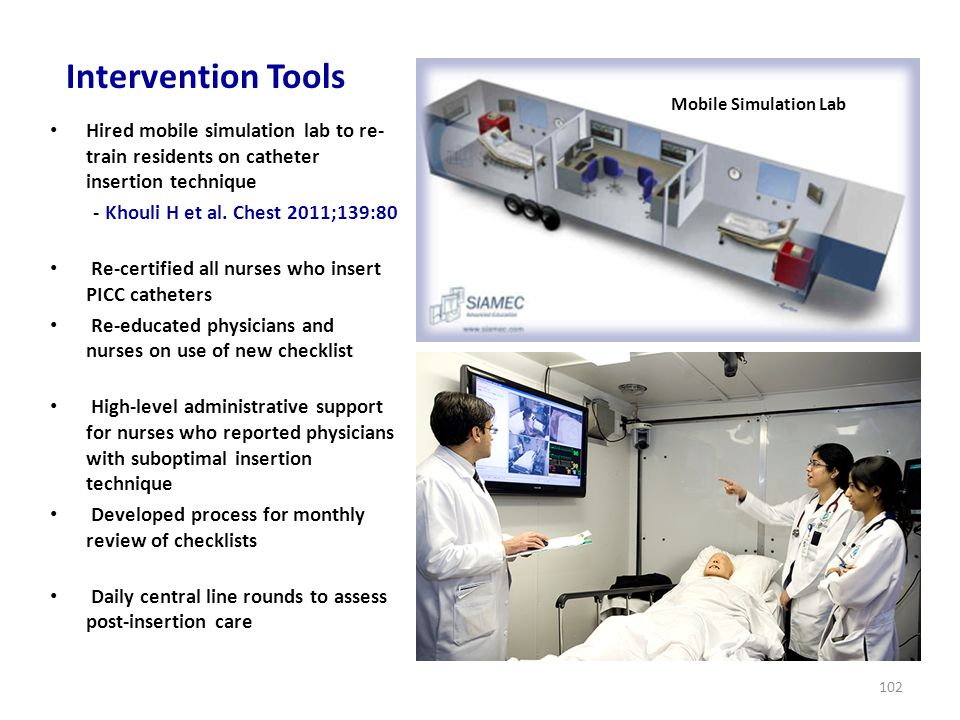 INTERVENTIONAL TOOLS Intervention Tools Hired mobile simulation lab to re- train residents on catheter insertion technique - Khouli H et al. Chest 201