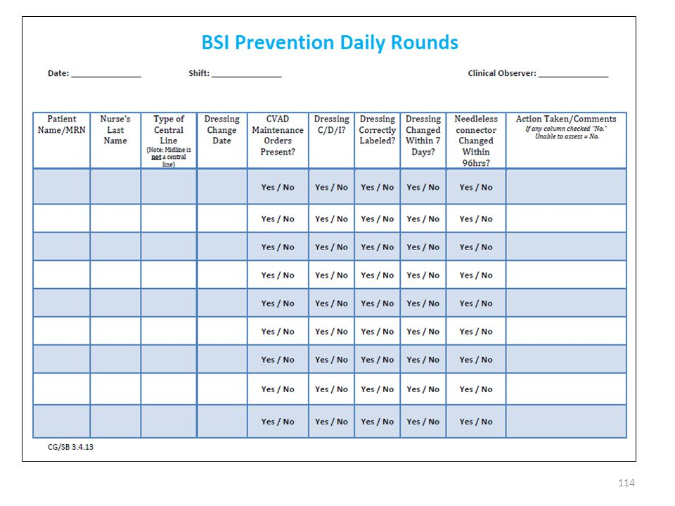 BIS Preventing Daily Rounds 114