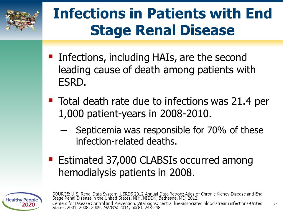  Infections, including HAIs, are the second leading cause of death among patients with ESRD.  Total death rate due to infections was 21.4 per 1,000