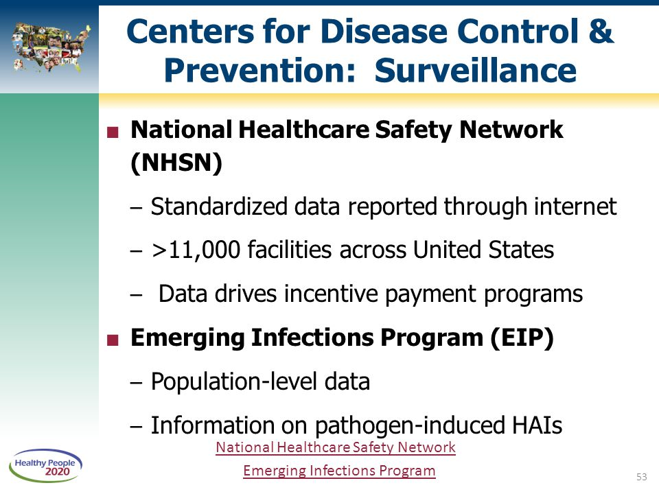 Centers for Disease Control & Prevention: Surveillance ■ National Healthcare Safety Network (NHSN) – Standardized data reported through internet – >11