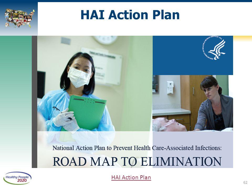 HAI Action Plan 62