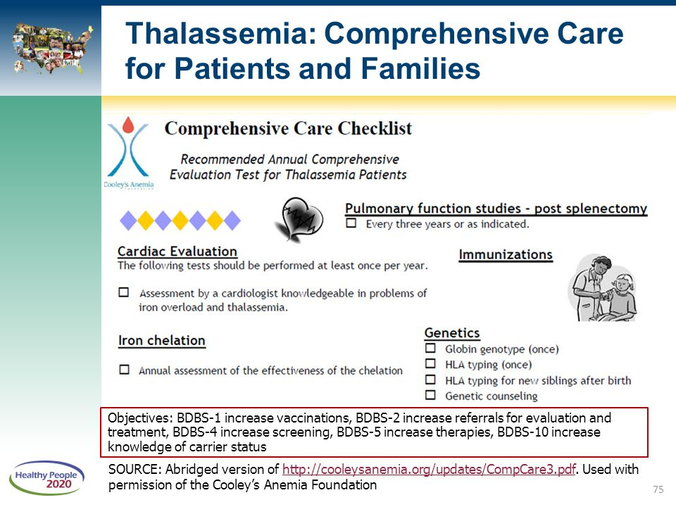 Thalassemia: Comprehensive Care for Patients and Families SOURCE: Abridged version of http://cooleysanemia.org/updates/CompCare3.pdf. Used with permis