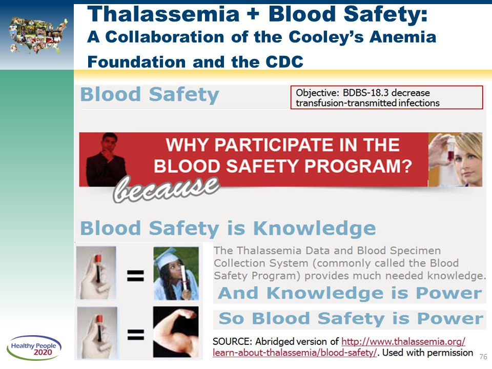 Thalassemia + Blood Safety: A Collaboration of the Cooley's Anemia Foundation and the CDC 76