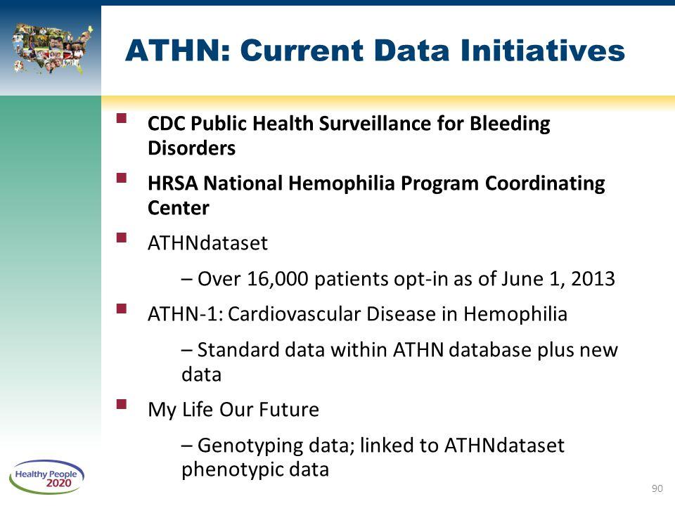ATHN: Current Data Initiatives  CDC Public Health Surveillance for Bleeding Disorders  HRSA National Hemophilia Program Coordinating Center  ATHNda