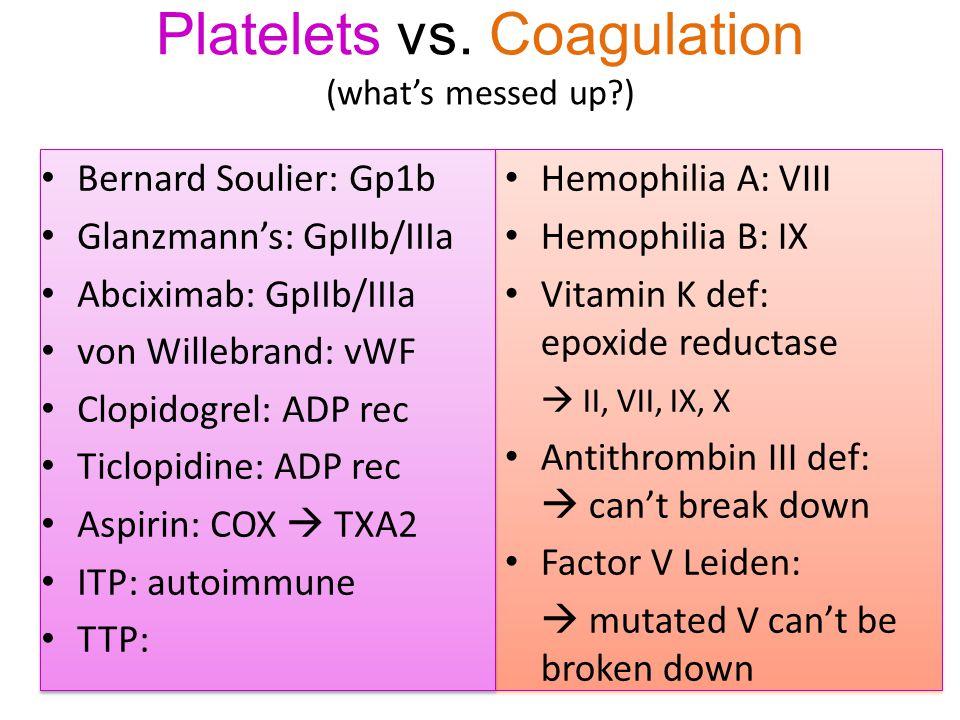 Platelets vs.