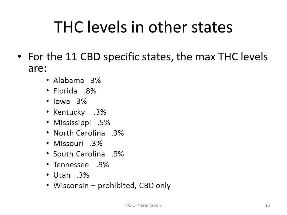 THC levels in other states For the 11 CBD specific states, the max THC levels are: Alabama 3% Florida.8% Iowa 3% Kentucky.3% Mississippi.5% North Carolina.3% Missouri.3% South Carolina.9% Tennessee.9% Utah.3% Wisconsin – prohibited, CBD only 13HB 1 Presentation