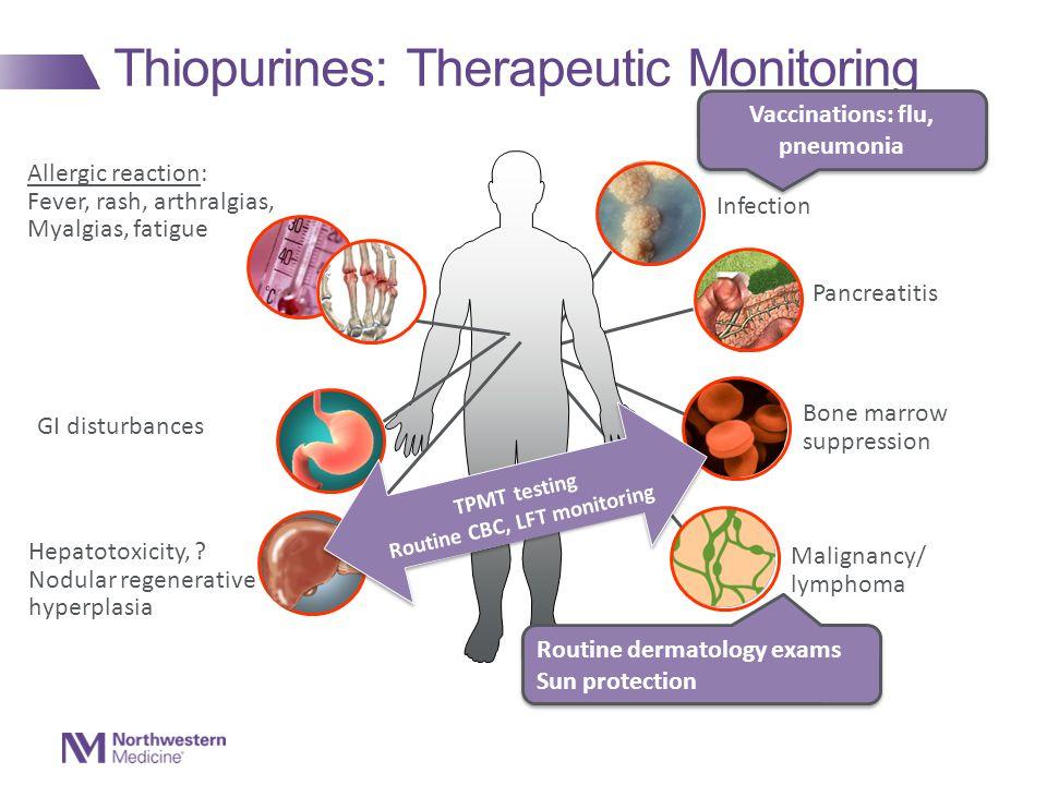 Thiopurines: Therapeutic Monitoring GI disturbances Allergic reaction: Fever, rash, arthralgias, Myalgias, fatigue Hepatotoxicity, .