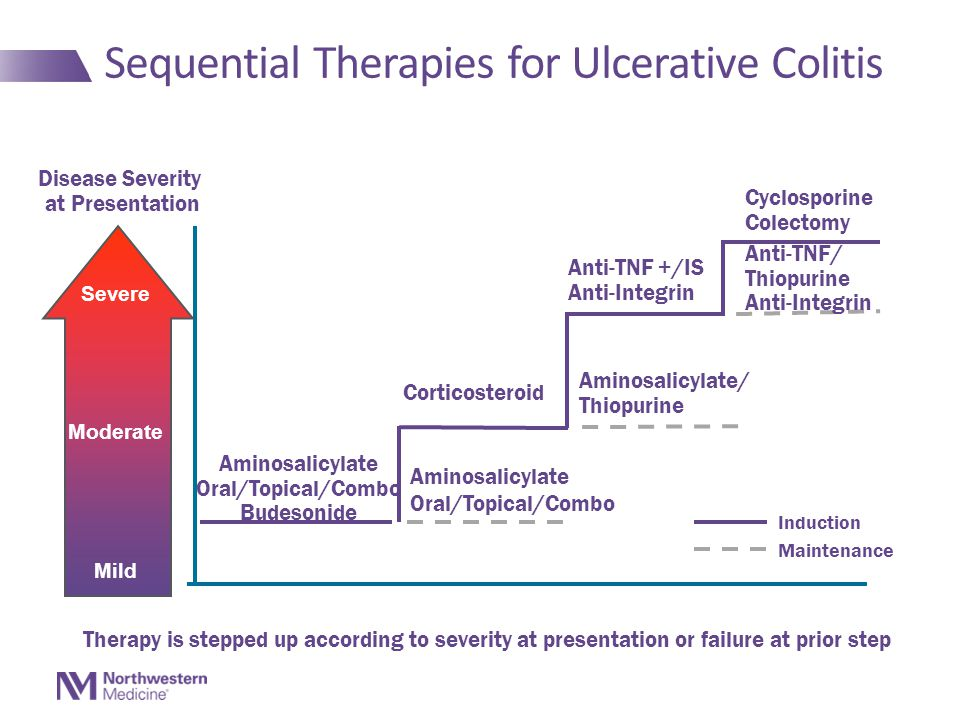 Sequential Therapies for Ulcerative Colitis Therapy is stepped up according to severity at presentation or failure at prior step Aminosalicylate Oral/
