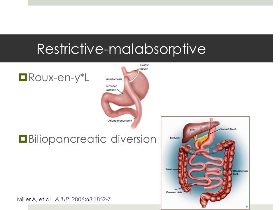 Restrictive-malabsorptive  Roux-en-y*L  Biliopancreatic diversion Miller A, et al.