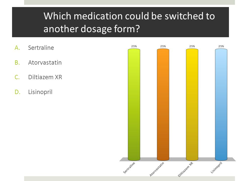 Which medication could be switched to another dosage form? A.Sertraline B.Atorvastatin C.Diltiazem XR D.Lisinopril