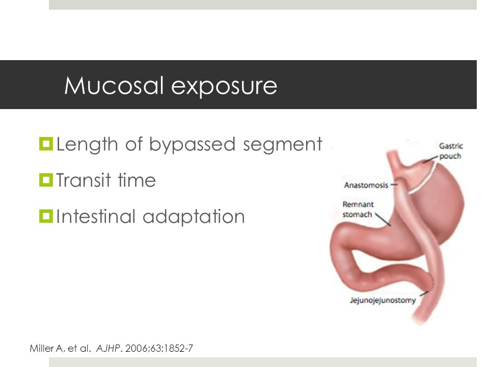 Mucosal exposure  Length of bypassed segment  Transit time  Intestinal adaptation Miller A, et al.