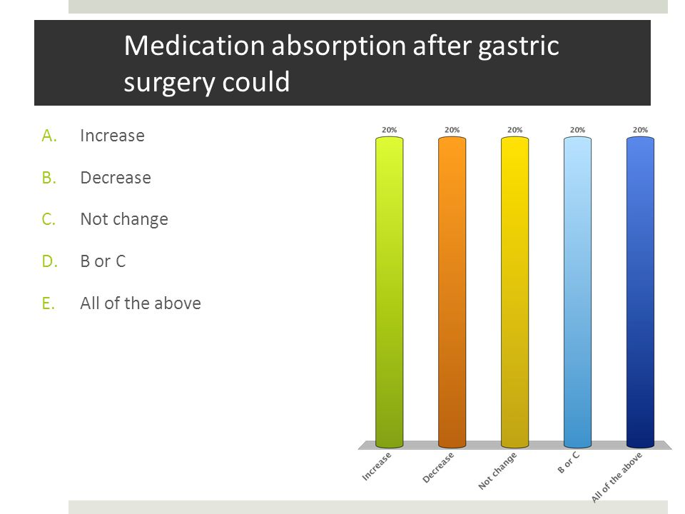 Medication absorption after gastric surgery could A.Increase B.Decrease C.Not change D.B or C E.All of the above