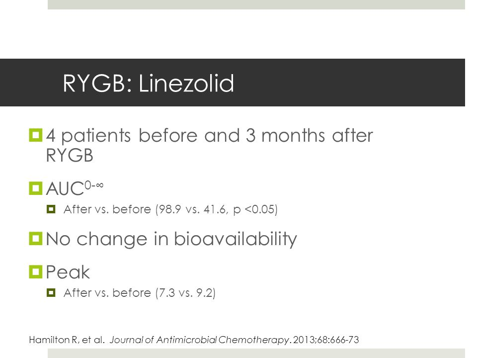 RYGB: Linezolid  4 patients before and 3 months after RYGB  AUC 0-∞  After vs.