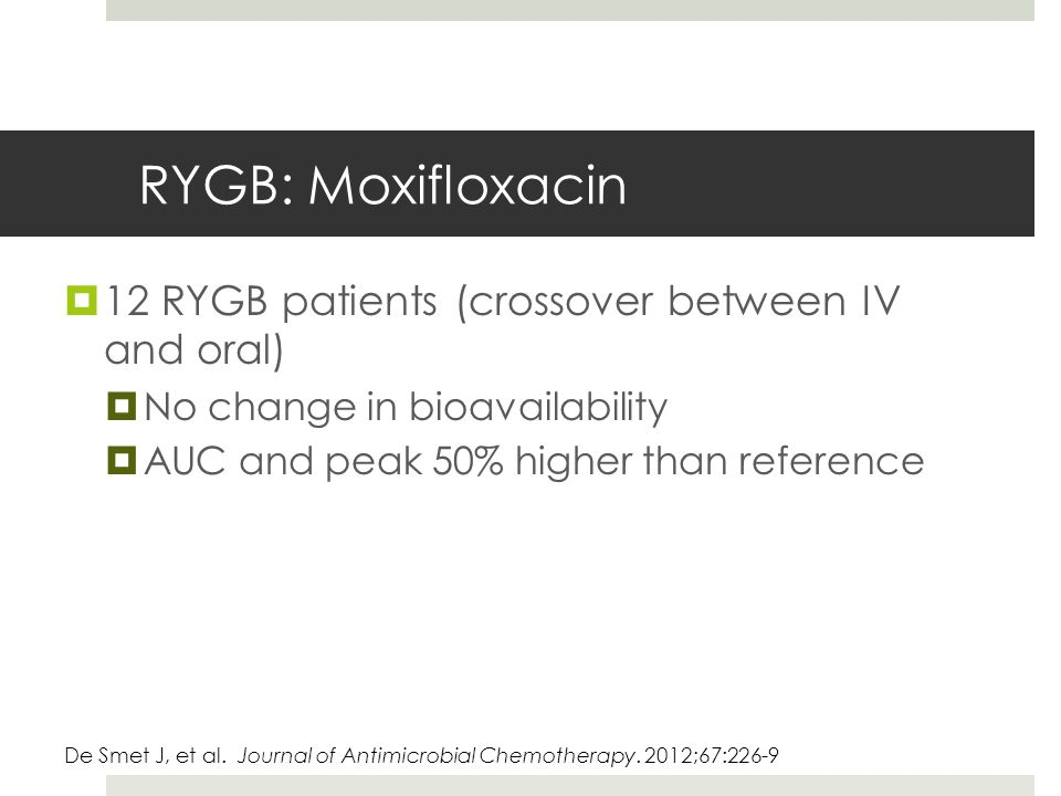 RYGB: Moxifloxacin  12 RYGB patients (crossover between IV and oral)  No change in bioavailability  AUC and peak 50% higher than reference De Smet J, et al.