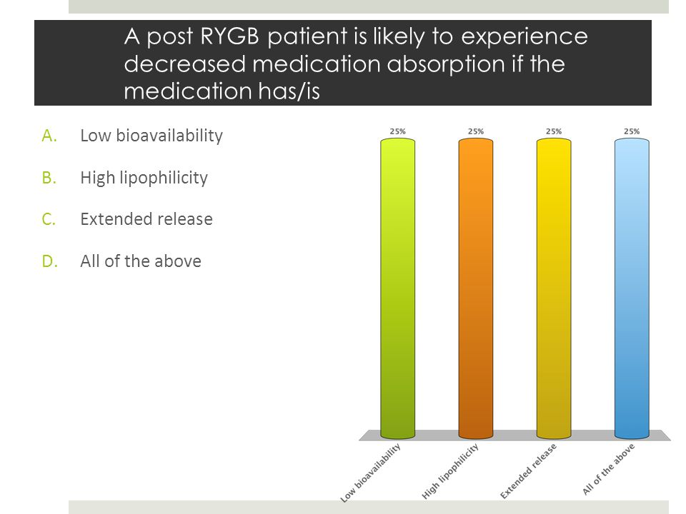 A post RYGB patient is likely to experience decreased medication absorption if the medication has/is A.Low bioavailability B.High lipophilicity C.Extended release D.All of the above