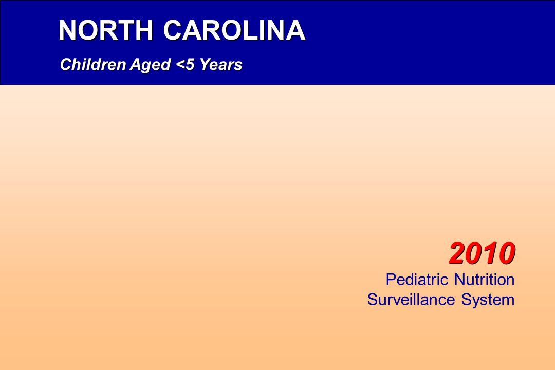 Children Aged <5 Years 2010 NORTH CAROLINA Pediatric Nutrition Surveillance System