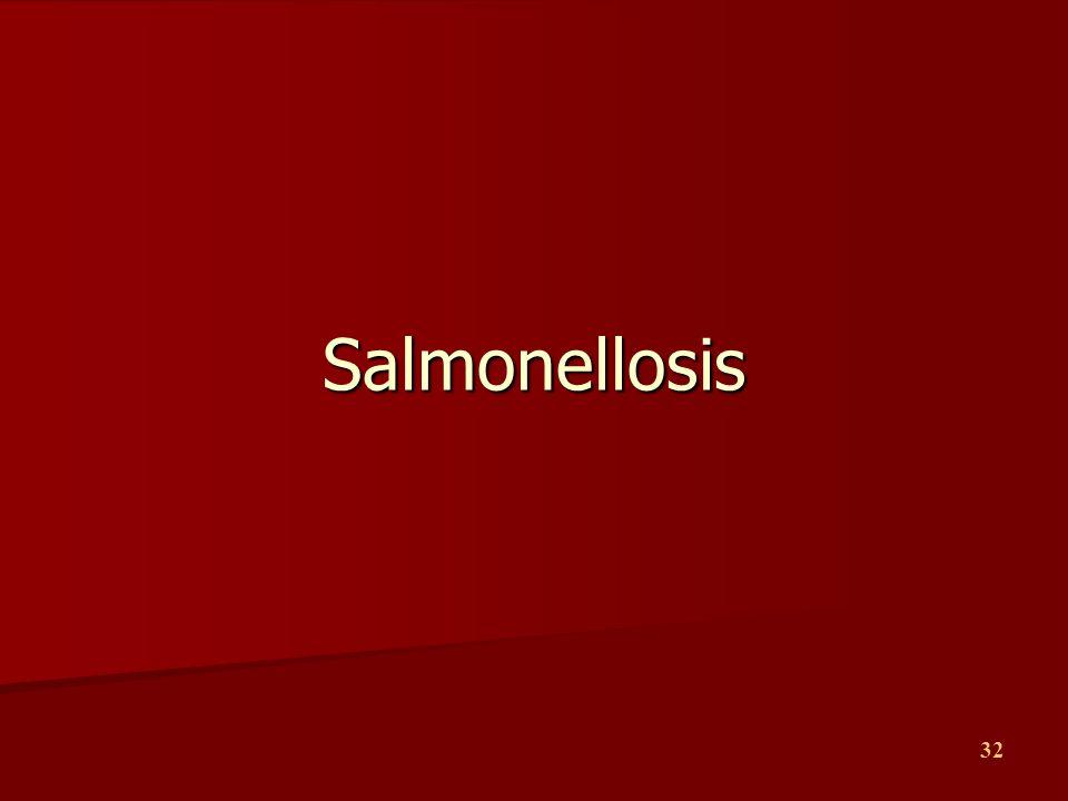32 Salmonellosis