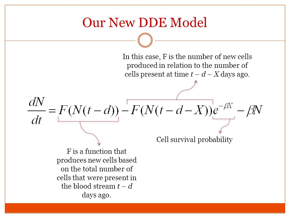 Our New DDE Model F is a function that produces new cells based on the total number of cells that were present in the blood stream t – d days ago. In