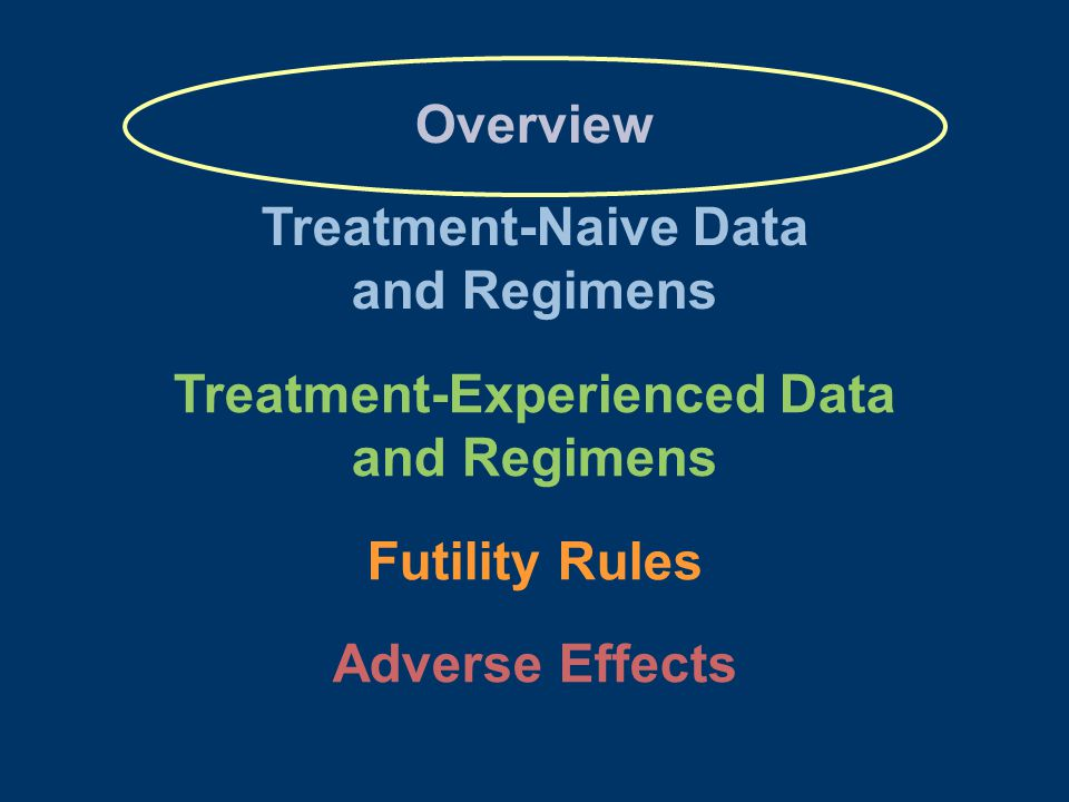Treatment-Naive Data and Regimens Treatment-Experienced Data and Regimens Overview Futility Rules Adverse Effects