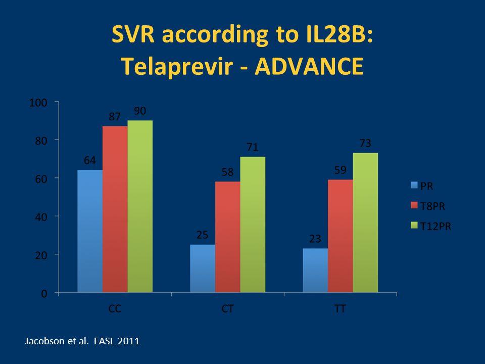SVR according to IL28B: Telaprevir - ADVANCE Jacobson et al. EASL 2011