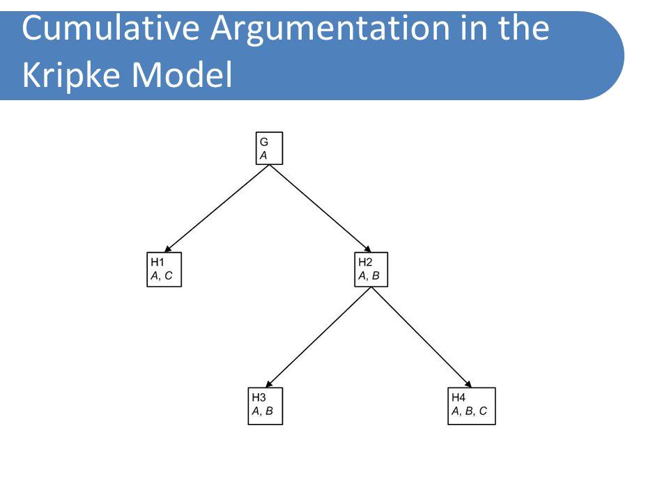 Cumulative Argumentation in the Kripke Model