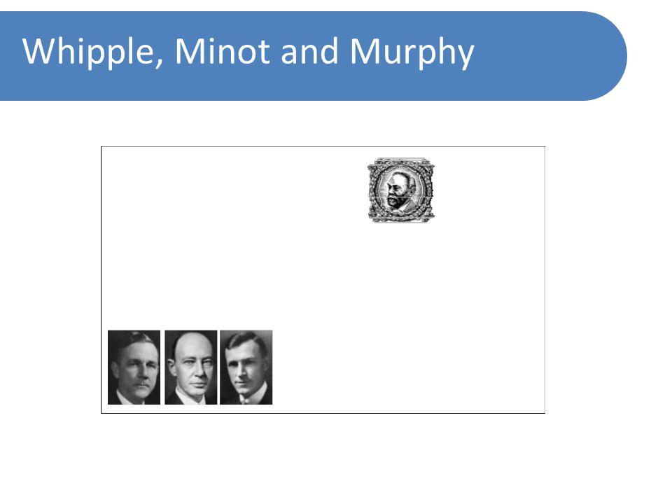 Whipple, Minot and Murphy