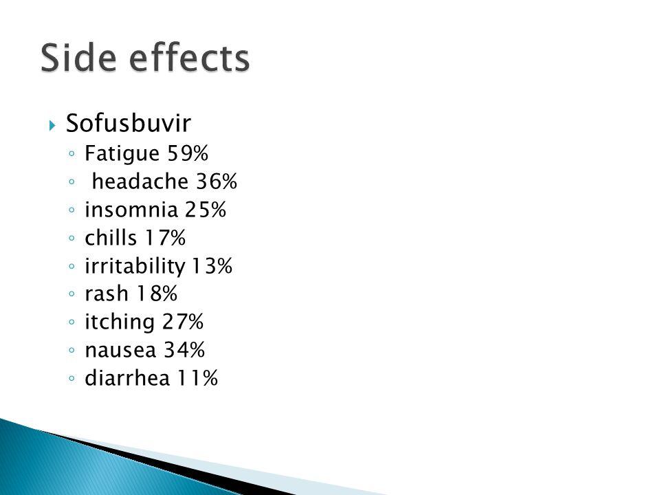  Sofusbuvir ◦ Fatigue 59% ◦ headache 36% ◦ insomnia 25% ◦ chills 17% ◦ irritability 13% ◦ rash 18% ◦ itching 27% ◦ nausea 34% ◦ diarrhea 11%