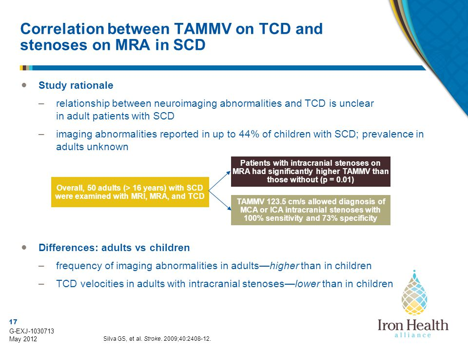 17 G-EXJ-1030713 May 2012 Correlation between TAMMV on TCD and stenoses on MRA in SCD ● Study rationale –relationship between neuroimaging abnormalities and TCD is unclear in adult patients with SCD –imaging abnormalities reported in up to 44% of children with SCD; prevalence in adults unknown ● Differences: adults vs children –frequency of imaging abnormalities in adults—higher than in children –TCD velocities in adults with intracranial stenoses—lower than in children Silva GS, et al.