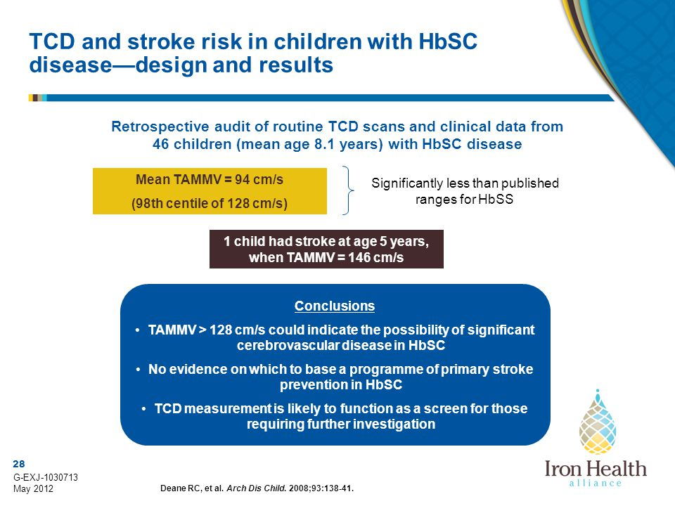 28 G-EXJ-1030713 May 2012 TCD and stroke risk in children with HbSC disease—design and results Mean TAMMV = 94 cm/s (98th centile of 128 cm/s) Retrospective audit of routine TCD scans and clinical data from 46 children (mean age 8.1 years) with HbSC disease Significantly less than published ranges for HbSS 1 child had stroke at age 5 years, when TAMMV = 146 cm/s Deane RC, et al.