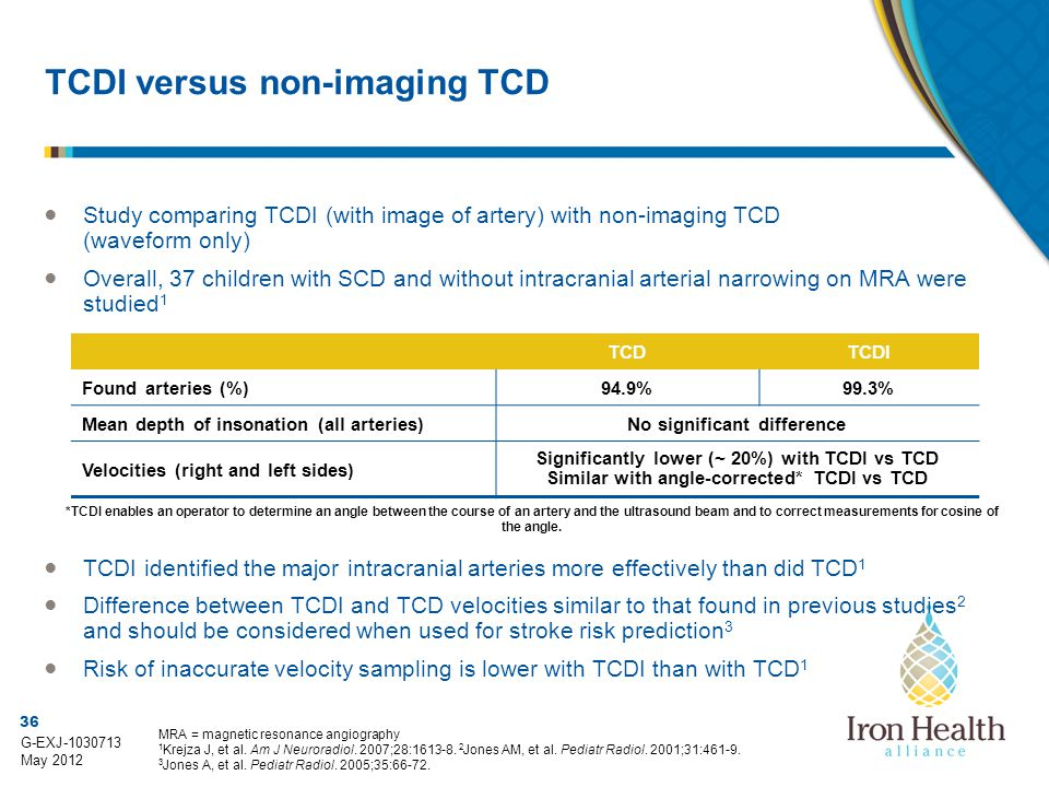36 G-EXJ-1030713 May 2012 TCDI versus non-imaging TCD ● Study comparing TCDI (with image of artery) with non-imaging TCD (waveform only) ● Overall, 37 children with SCD and without intracranial arterial narrowing on MRA were studied 1 ● TCDI identified the major intracranial arteries more effectively than did TCD 1 ● Difference between TCDI and TCD velocities similar to that found in previous studies 2 and should be considered when used for stroke risk prediction 3 ● Risk of inaccurate velocity sampling is lower with TCDI than with TCD 1 MRA = magnetic resonance angiography 1 Krejza J, et al.