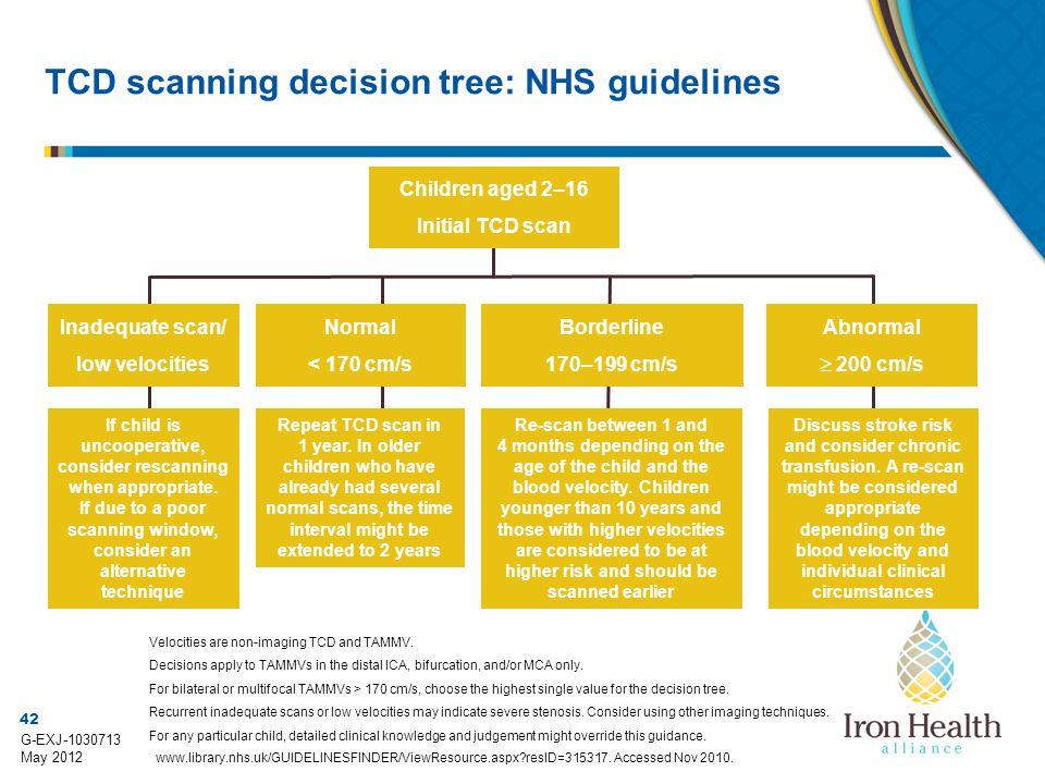 42 G-EXJ-1030713 May 2012 TCD scanning decision tree: NHS guidelines www.library.nhs.uk/GUIDELINESFINDER/ViewResource.aspx?resID=315317.