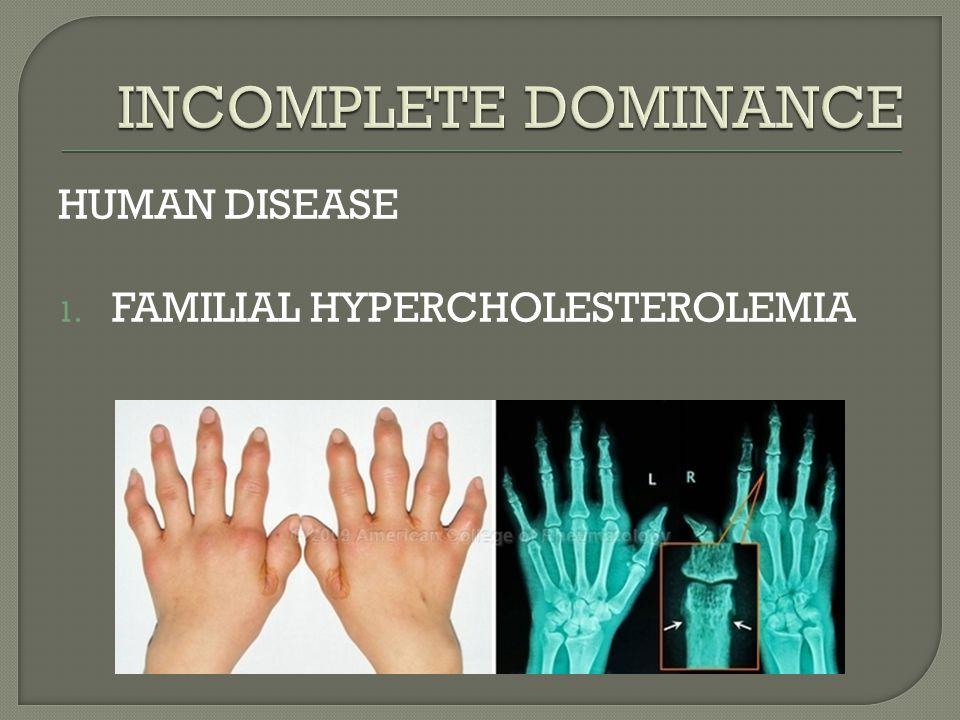 HUMAN DISEASE 1. FAMILIAL HYPERCHOLESTEROLEMIA