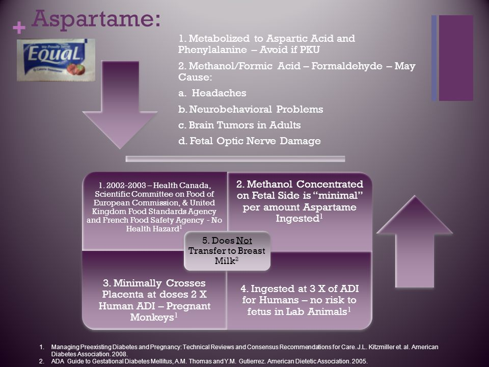 + Aspartame: 1. Metabolized to Aspartic Acid and Phenylalanine – Avoid if PKU 2. Methanol/Formic Acid – Formaldehyde – May Cause: a. Headaches b. Neur